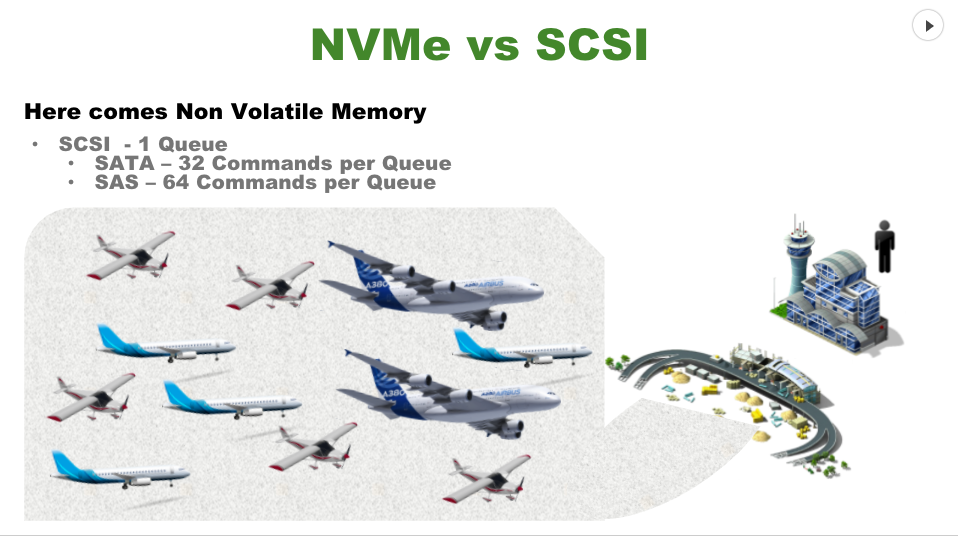 NVMe 2